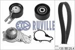 Zestaw paska rozrządu + pompa wody RUVILLE  55953711