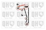 Rozrząd - zestaw paska QUINTON HAZELL  QBK433-Foto 2