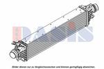 Chłodnica powietrza doładowującego - intercooler AKS DASIS 157046N