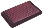 Filtr powietrza K&N FILTERS  33-2108