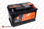 Akumulator EUROREPAR 1609232980 EUROREPAR 1609232980